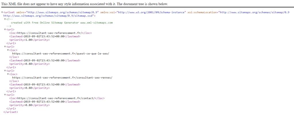 sitemap - audit seo